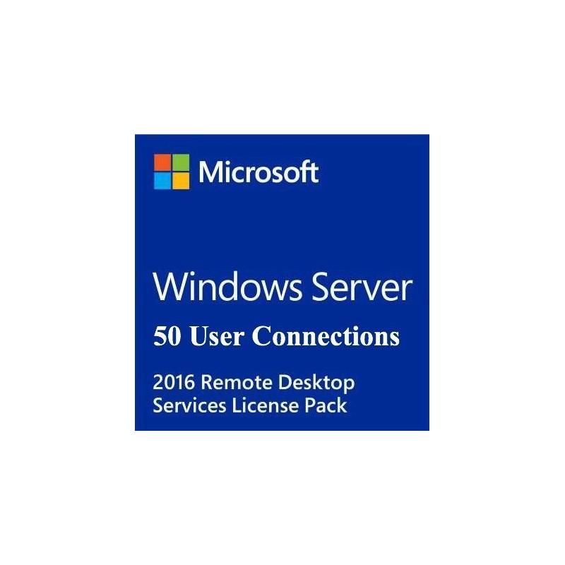 Windows Server 2016 Remote Desktop Services – Daily Motivational Quotes